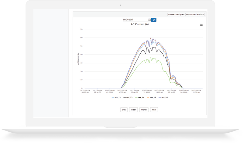 SolarVision-Inverter Analysis