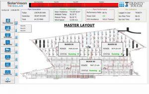 solarvision Master Layout
